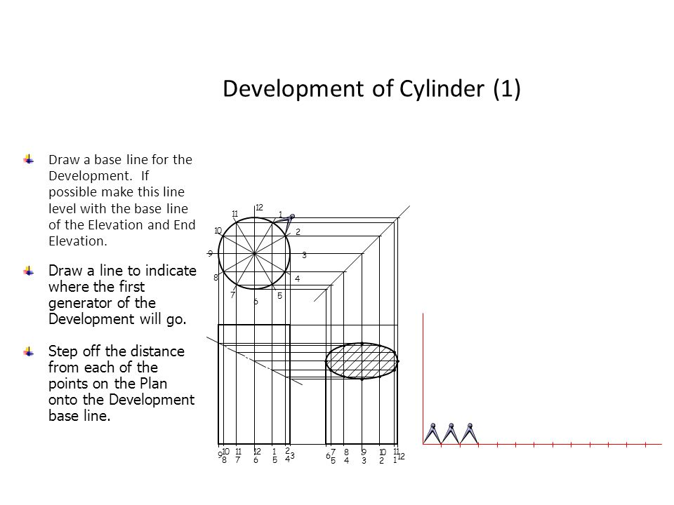 Development of Cylinder (1)