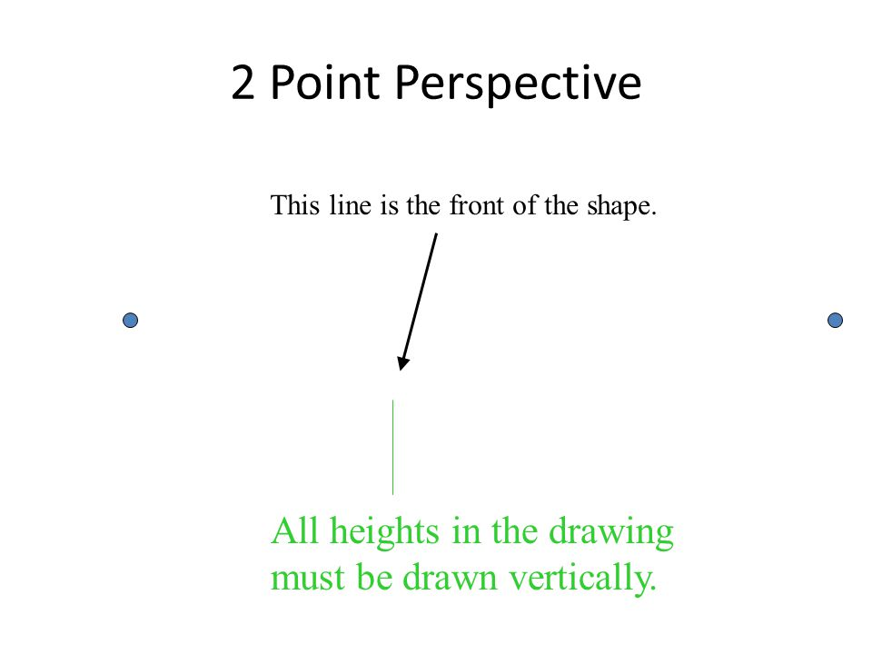 2 Point Perspective This line is the front of the shape.
