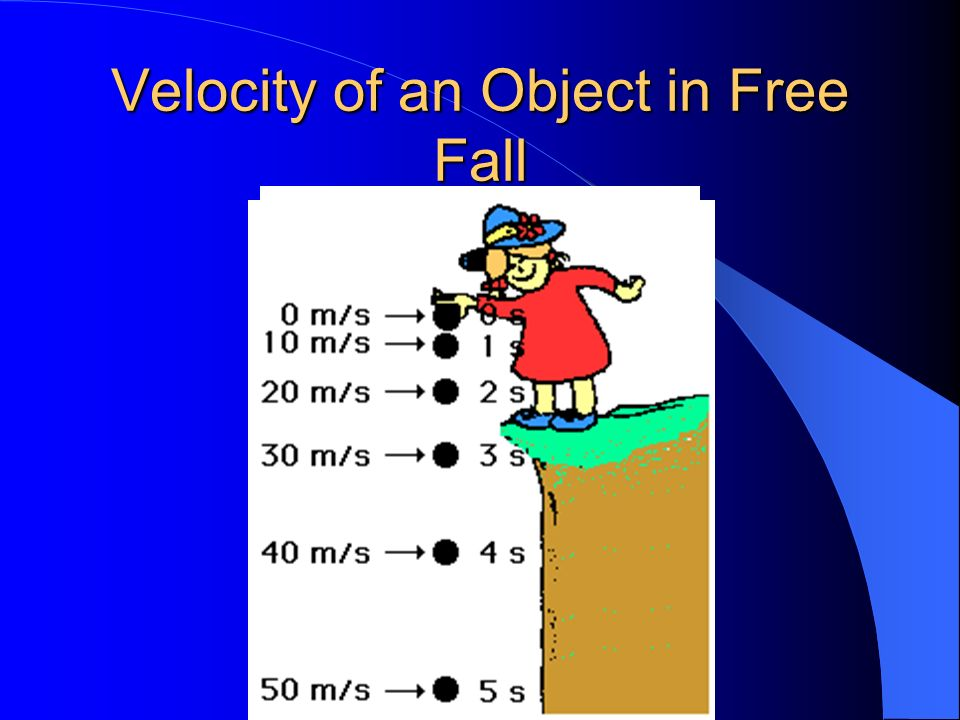 Velocity of an Object in Free Fall