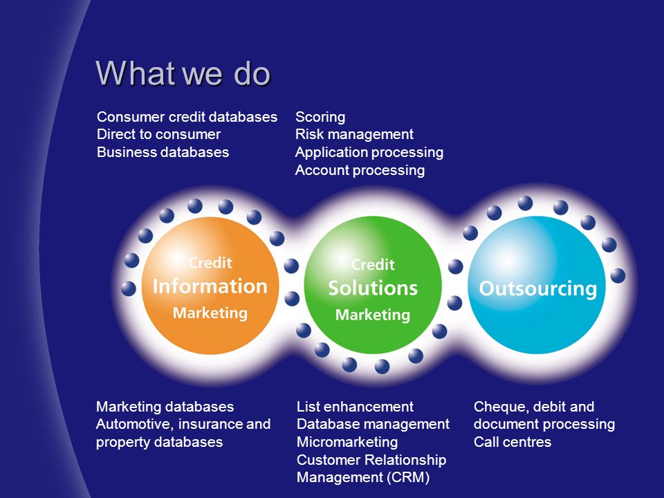 What we do Consumer credit databases Direct to consumer