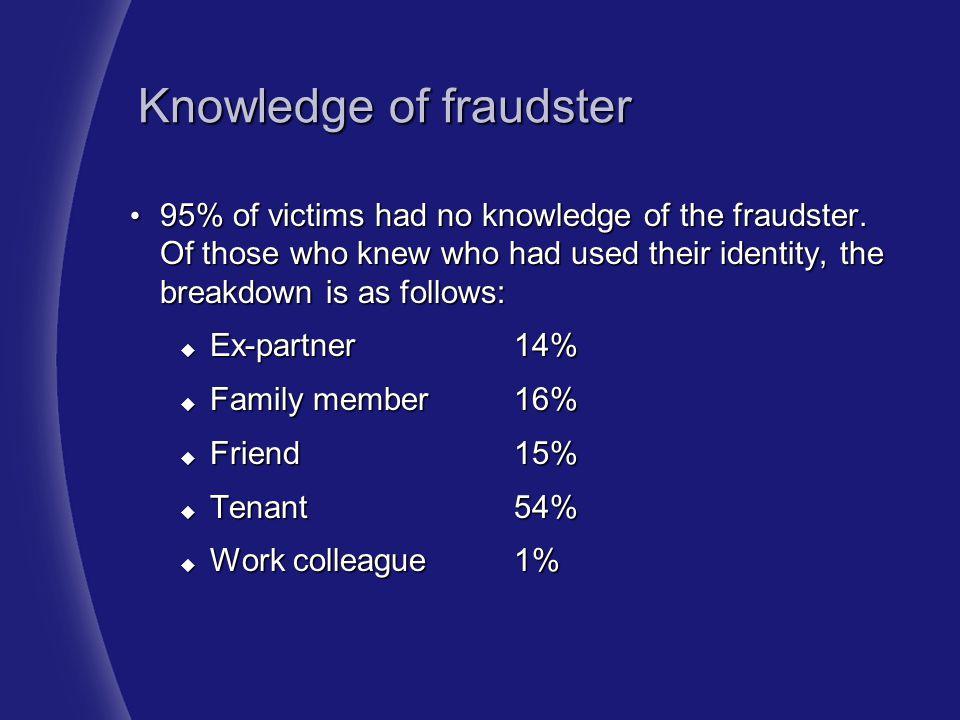 Knowledge of fraudster