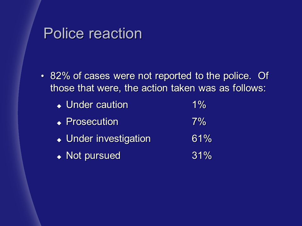 Police reaction 82% of cases were not reported to the police. Of those that were, the action taken was as follows: