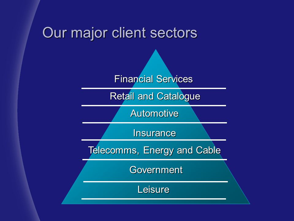 Our major client sectors