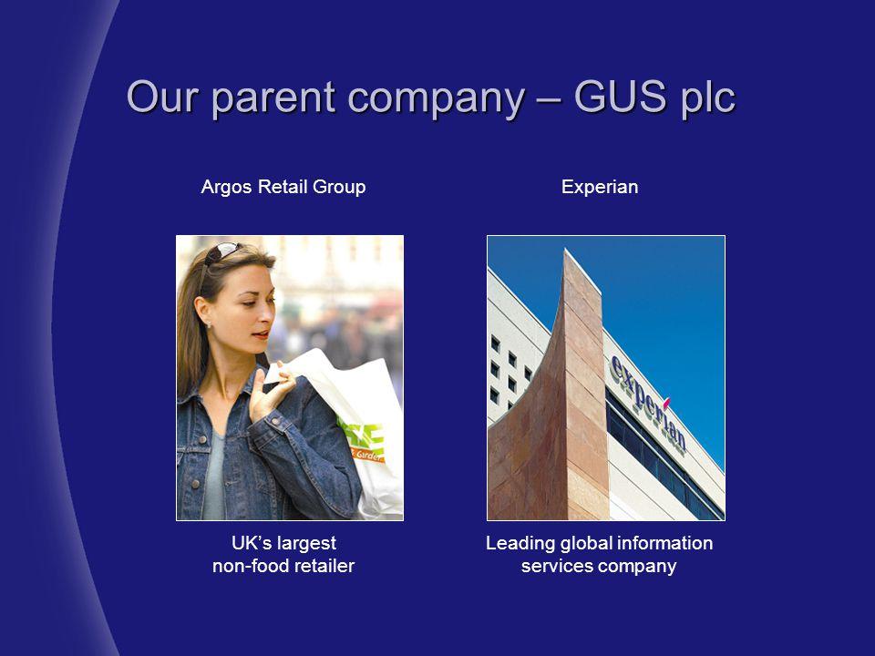 Our parent company – GUS plc