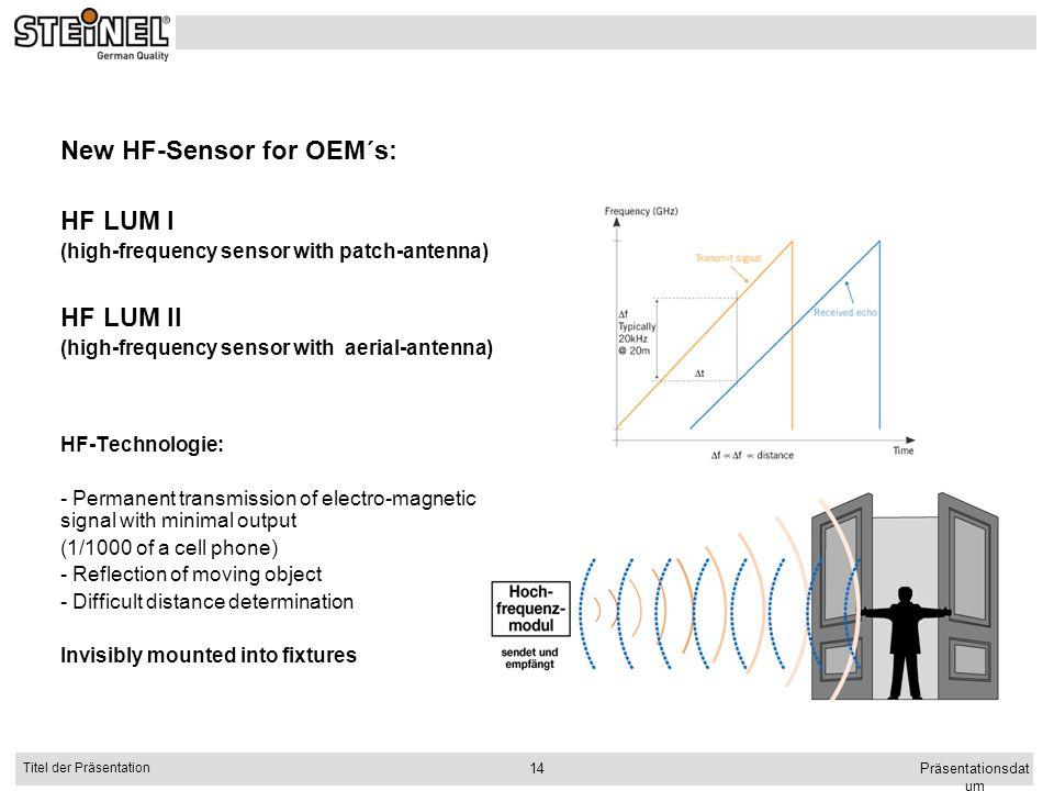 New HF-Sensor for OEM´s: HF LUM I