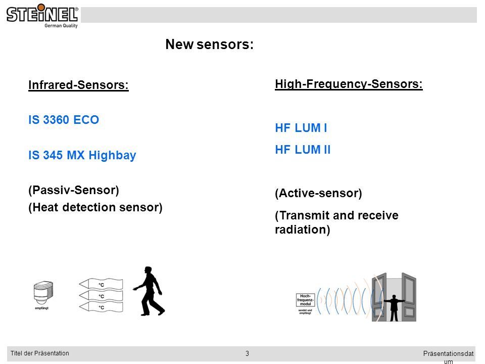 New sensors: Infrared-Sensors: High-Frequency-Sensors: IS 3360 ECO