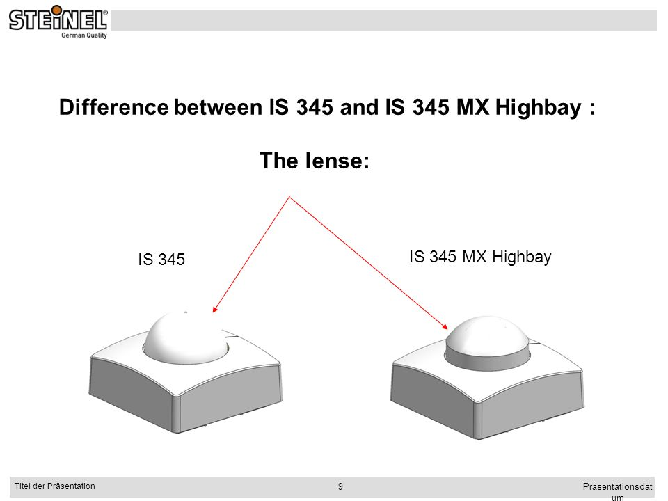 Difference between IS 345 and IS 345 MX Highbay : The lense: