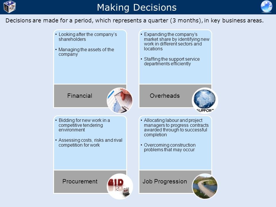 Making Decisions Procurement Job Progression Financial Overheads