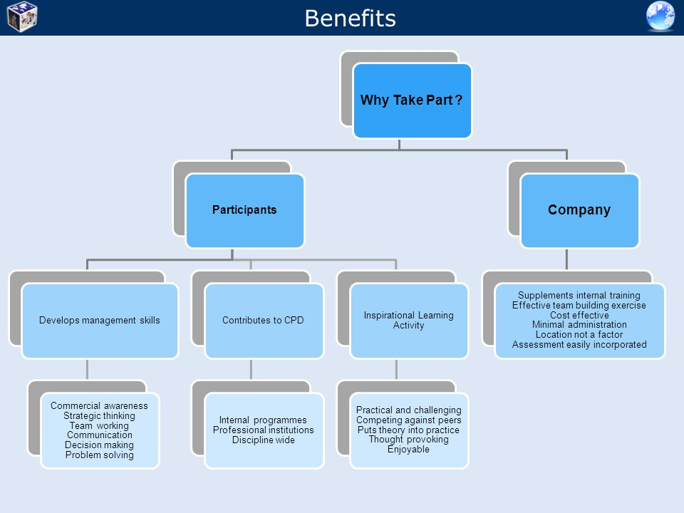 Benefits Why Take Part Company Participants