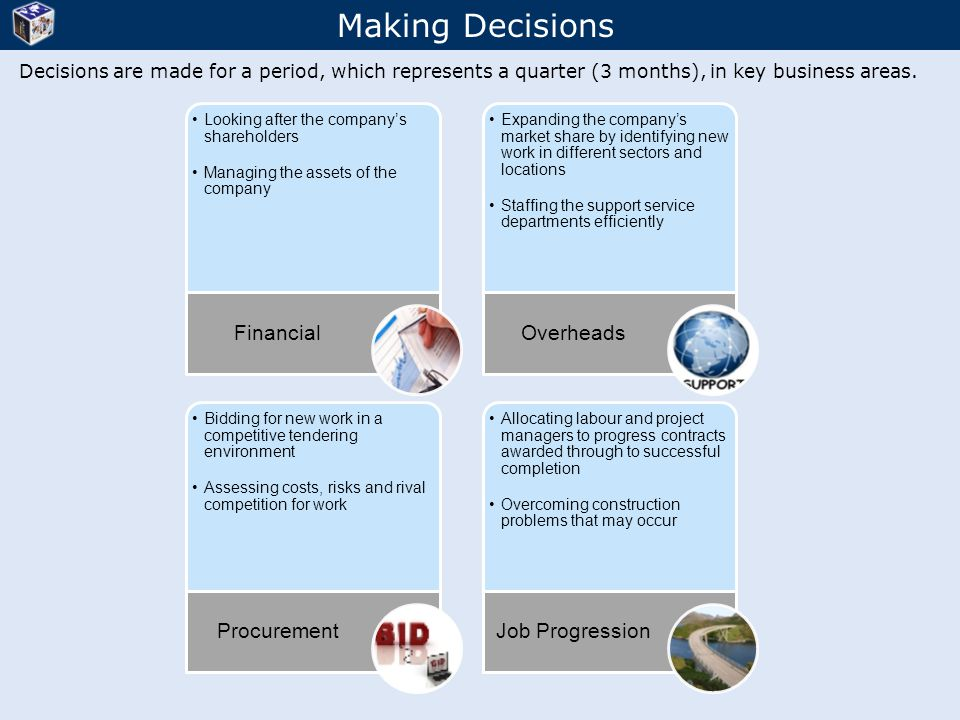 Making Decisions Procurement Job Progression Financial Overheads