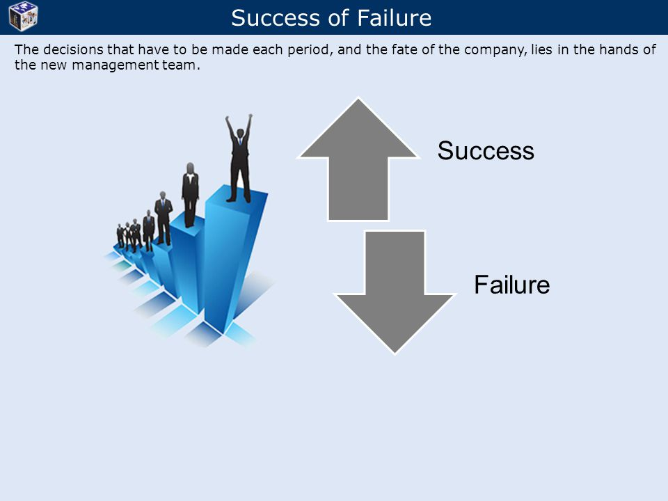 Success Failure Success of Failure