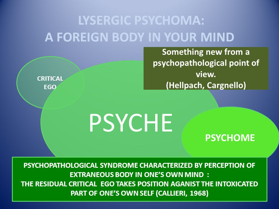 PSYCHE LYSERGIC PSYCHOMA: A FOREIGN BODY IN YOUR MIND PSYCHOME