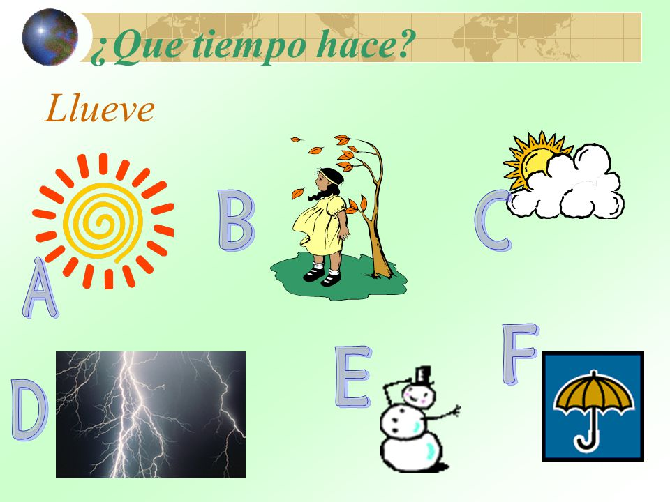 ¿Que tiempo hace Llueve B C A F E D