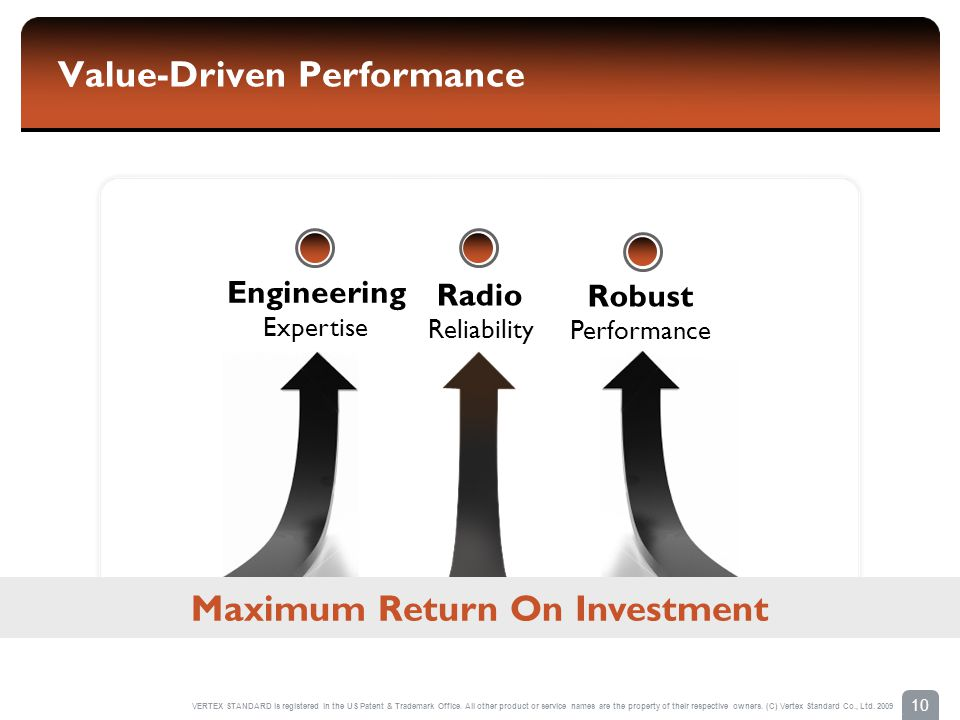 Value-Driven Performance