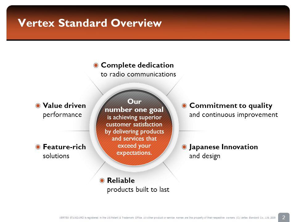 Vertex Standard Overview