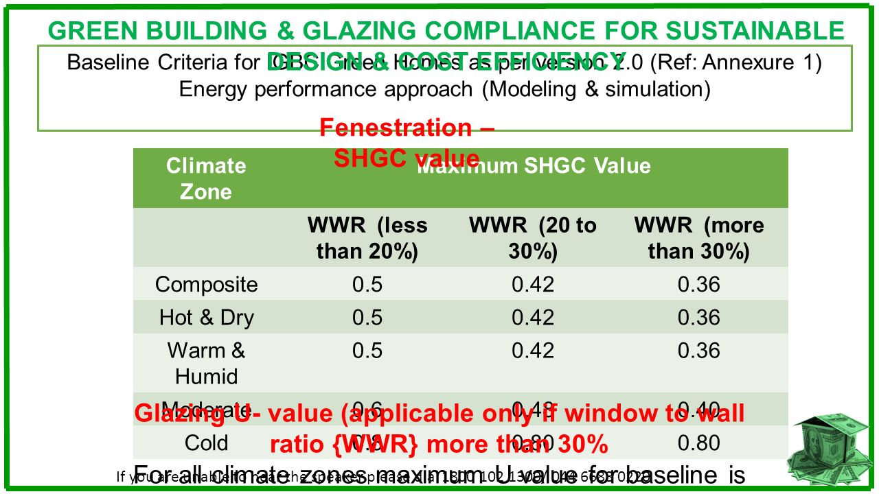Fenestration – SHGC value