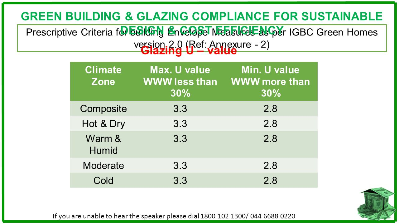 GREEN BUILDING & GLAZING COMPLIANCE FOR SUSTAINABLE DESIGN & COST EFFICIENCY