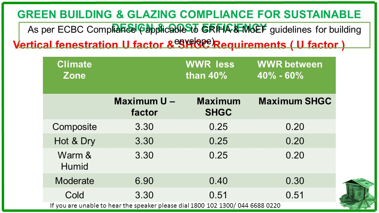 Vertical fenestration U factor & SHGC Requirements ( U factor )