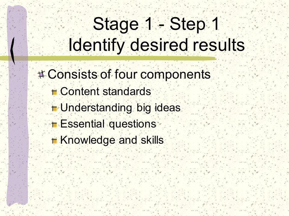 Stage 1 - Step 1 Identify desired results