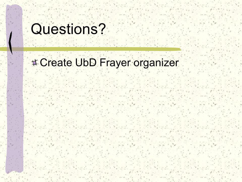 Questions Create UbD Frayer organizer