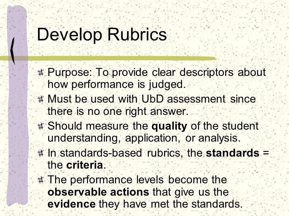 Develop Rubrics Purpose: To provide clear descriptors about how performance is judged.