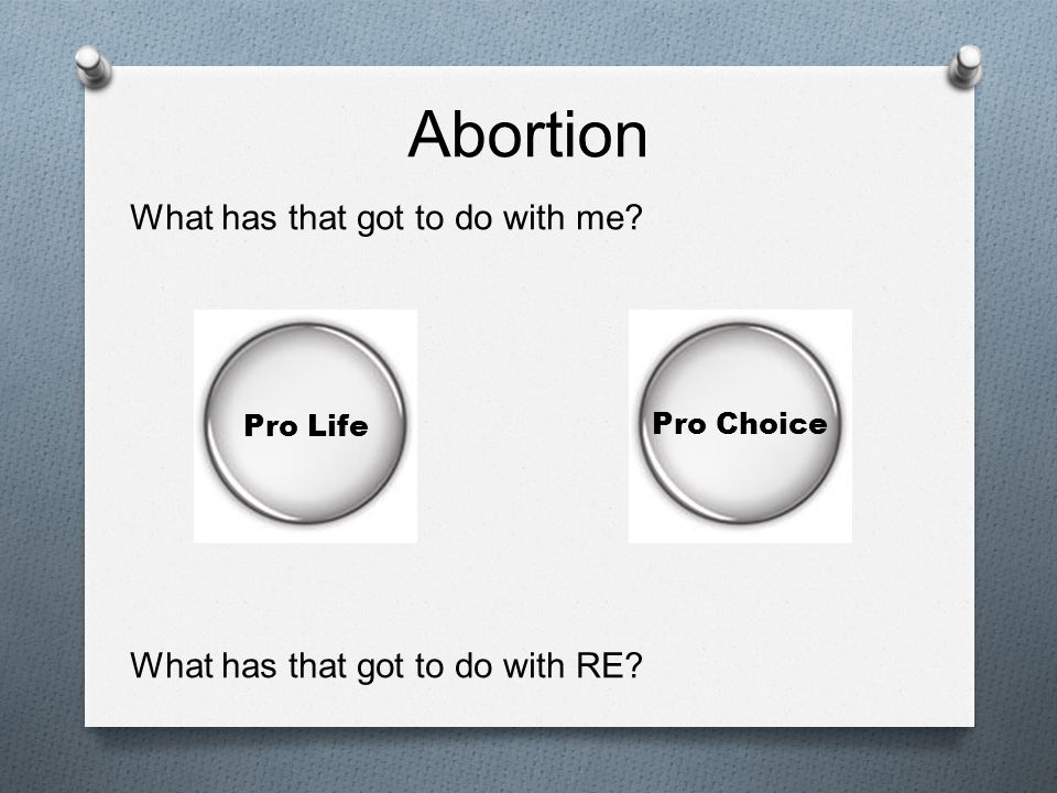 Abortion What has that got to do with me
