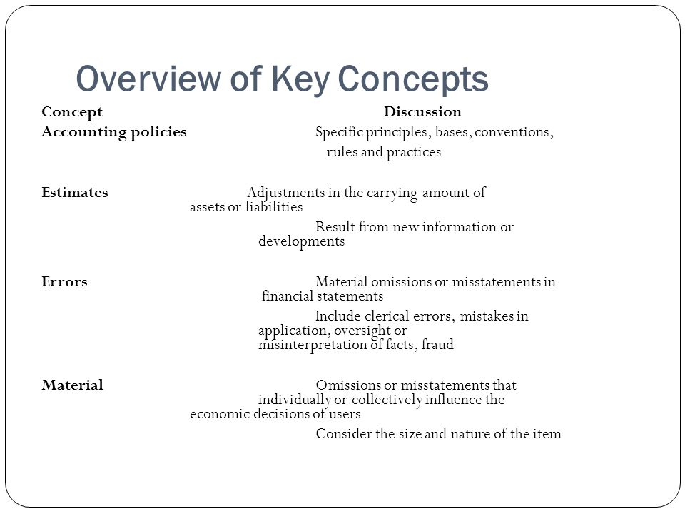 Overview of Key Concepts