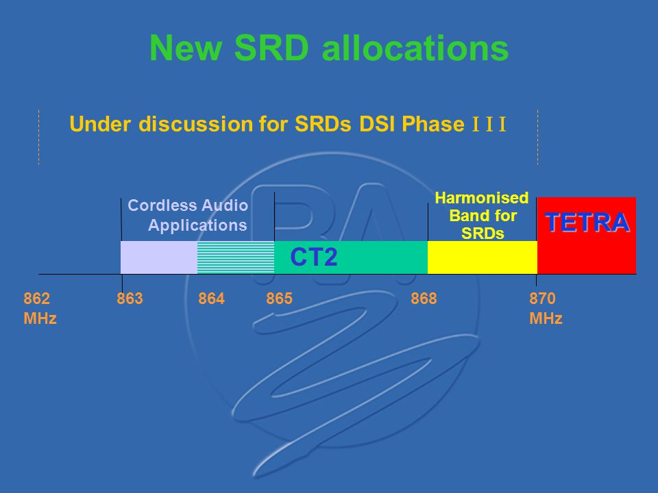 Under discussion for SRDs DSI Phase   