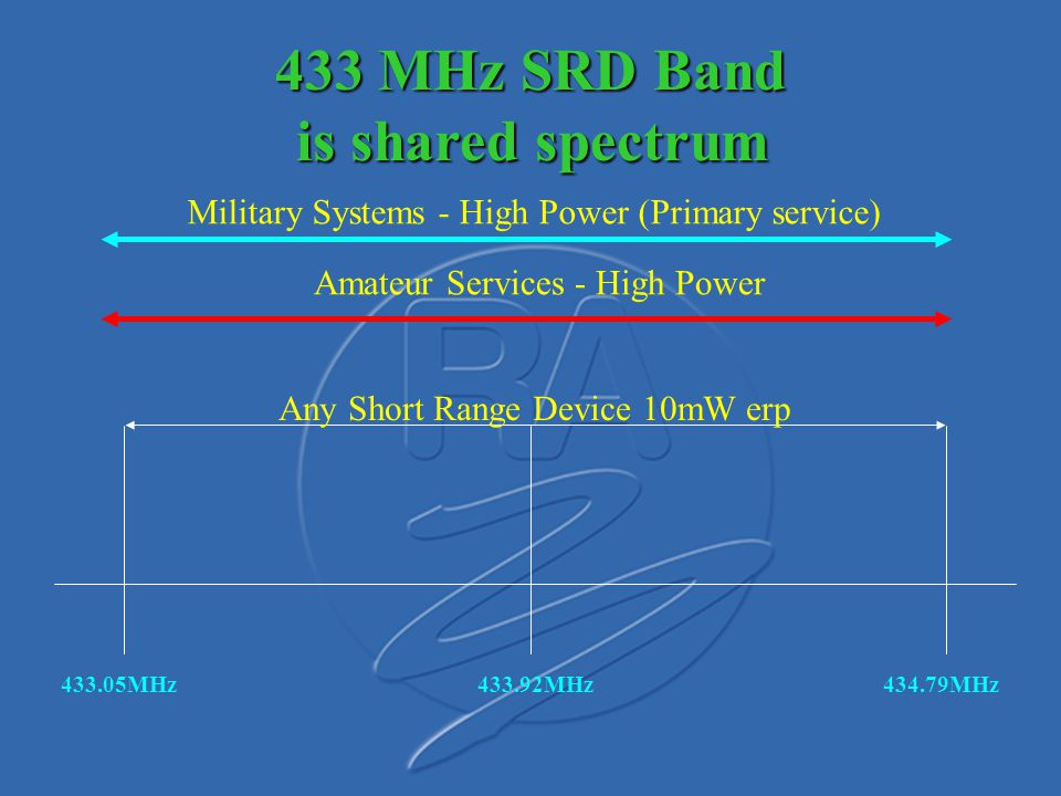 433 MHz SRD Band is shared spectrum