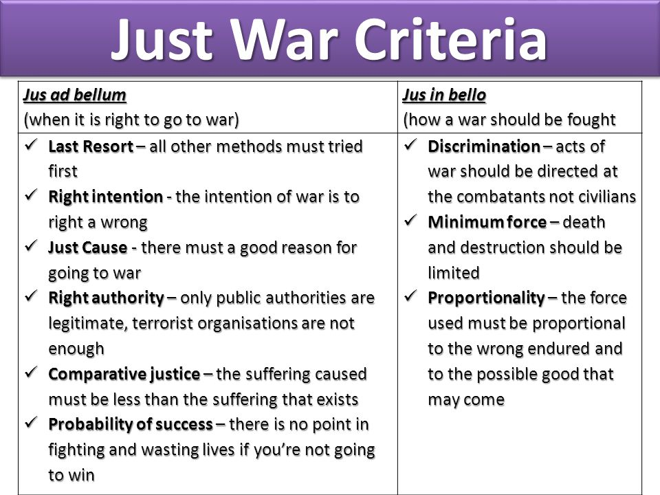 Just War Criteria Jus ad bellum (when it is right to go to war)
