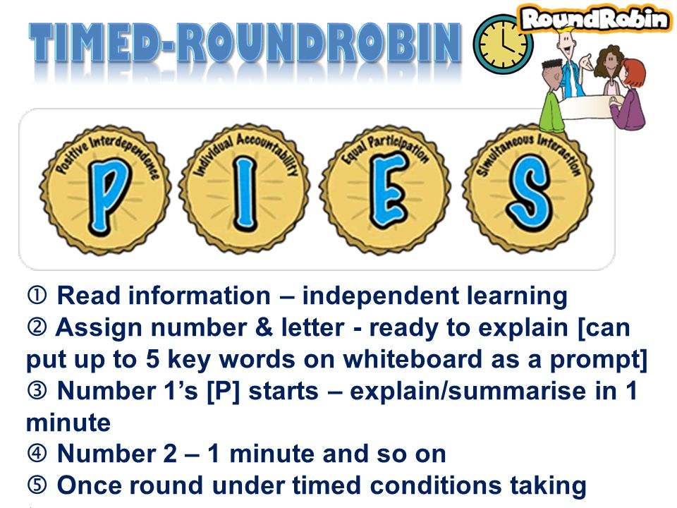 Timed-RoundRobin  Read information – independent learning