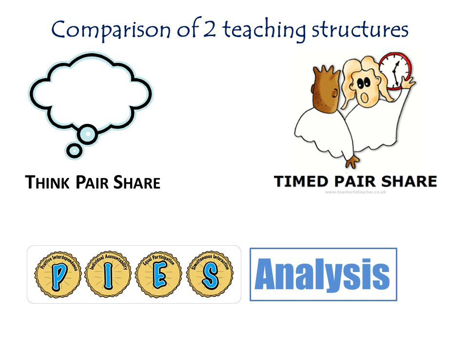 Comparison of 2 teaching structures