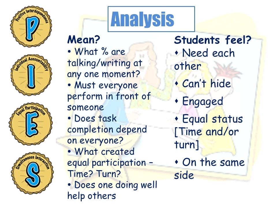Analysis Mean Students feel  Need each other  Can't hide  Engaged