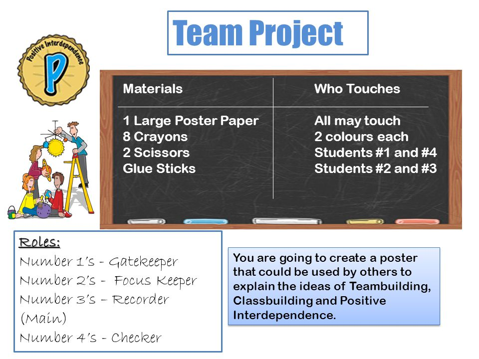 Team Project Roles: Number 1's - Gatekeeper Number 2's - Focus Keeper