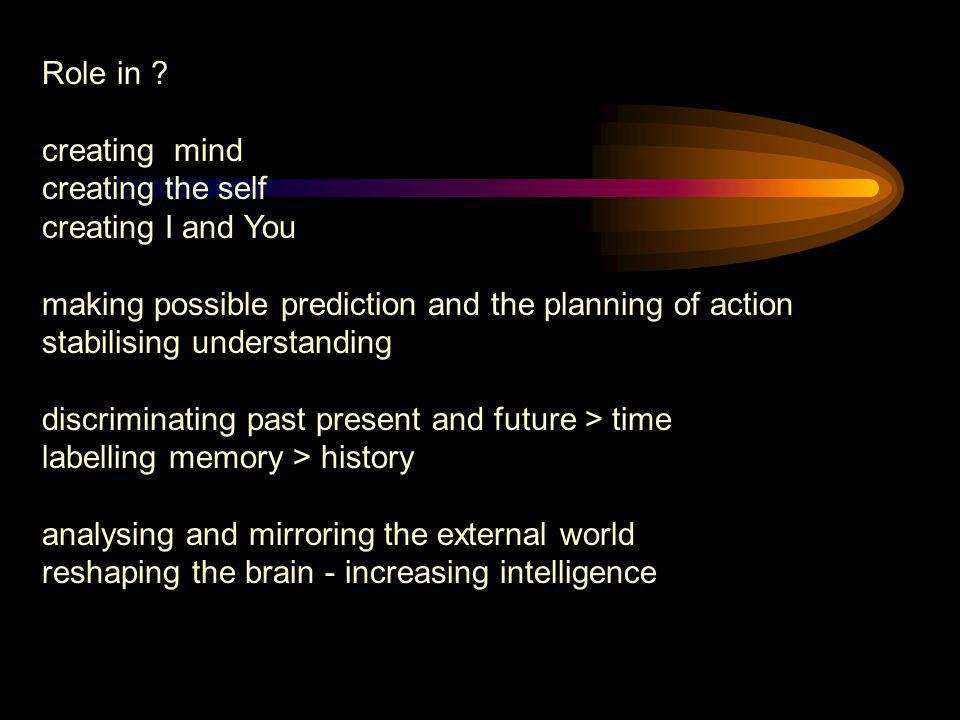 Role in creating mind. creating the self. creating I and You. making possible prediction and the planning of action.