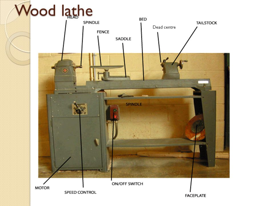 Wood lathe Dead centre
