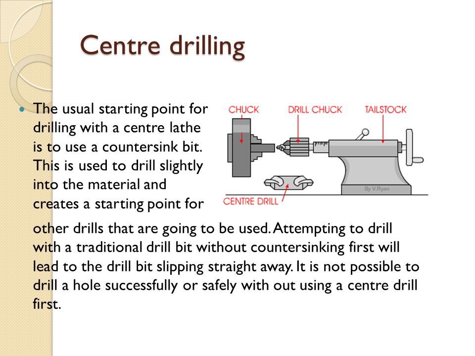 Centre drilling