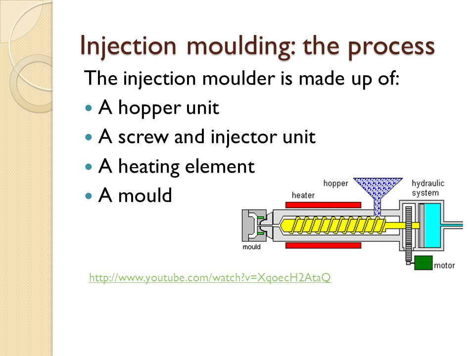 Injection moulding: the process