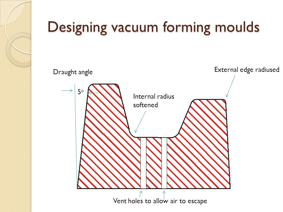 Designing vacuum forming moulds