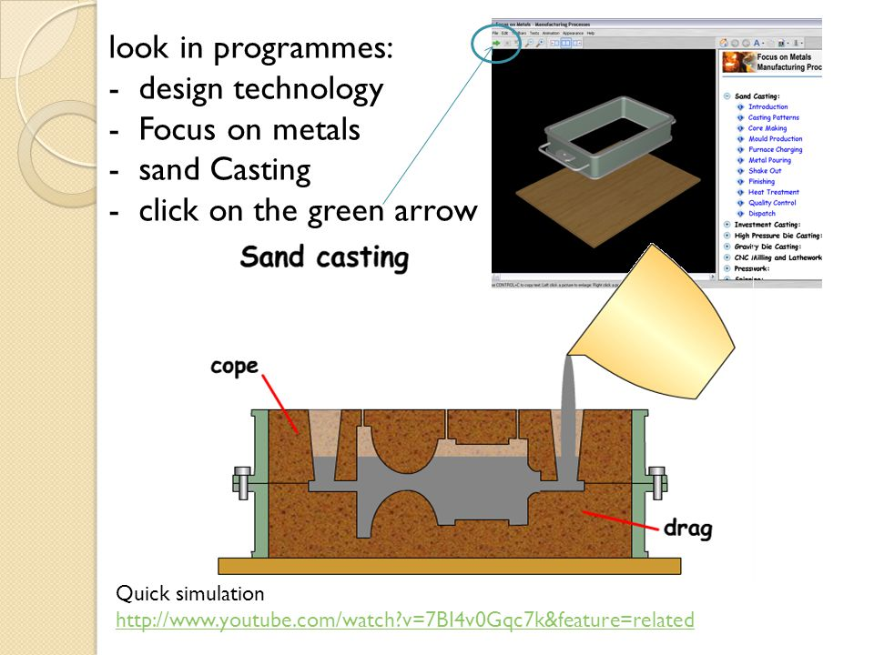 look in programmes: - design technology - Focus on metals - sand Casting - click on the green arrow