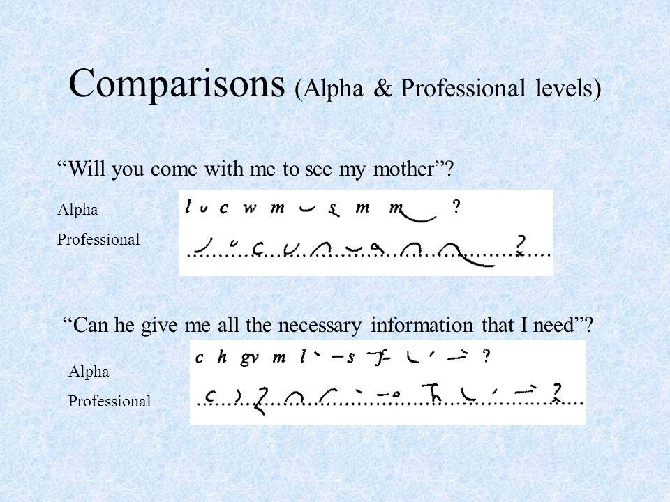 Comparisons (Alpha & Professional levels)