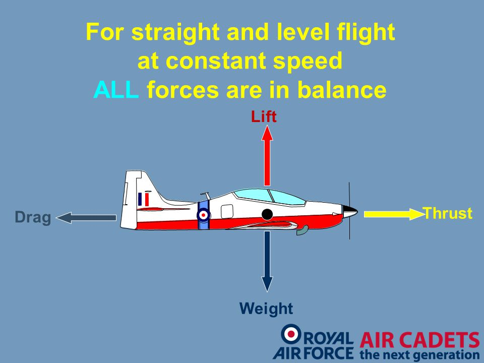 For straight and level flight ALL forces are in balance
