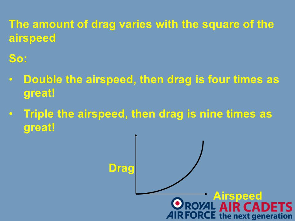 The amount of drag varies with the square of the airspeed