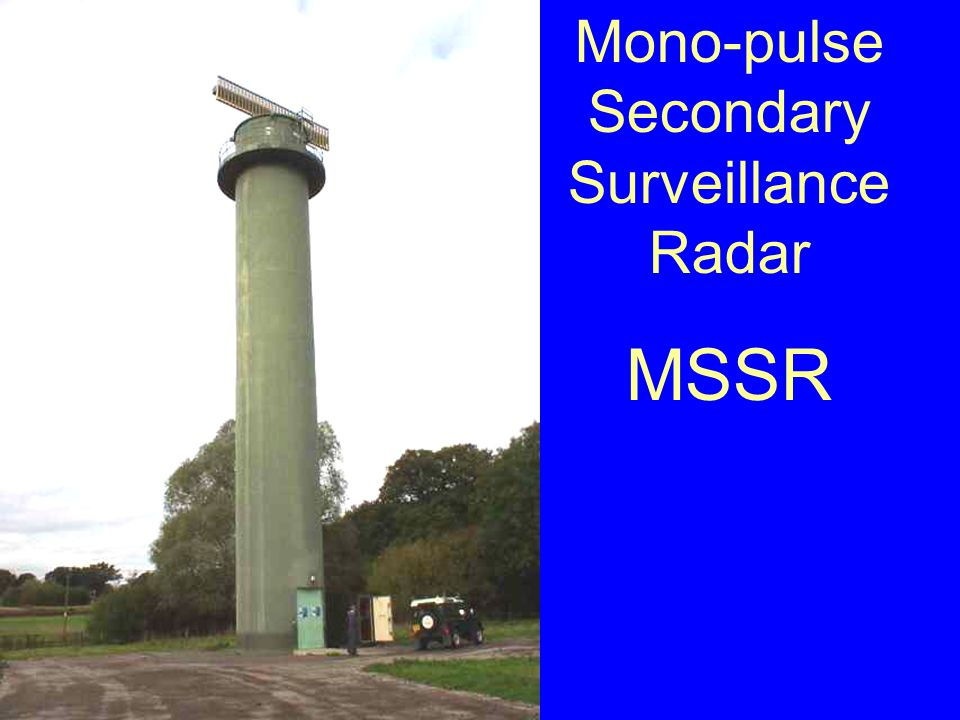 Mono-pulse Secondary Surveillance Radar