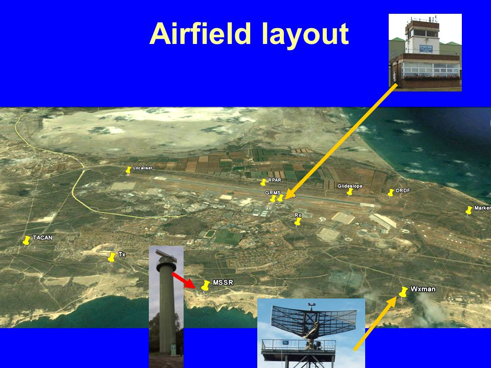 Airfield layout