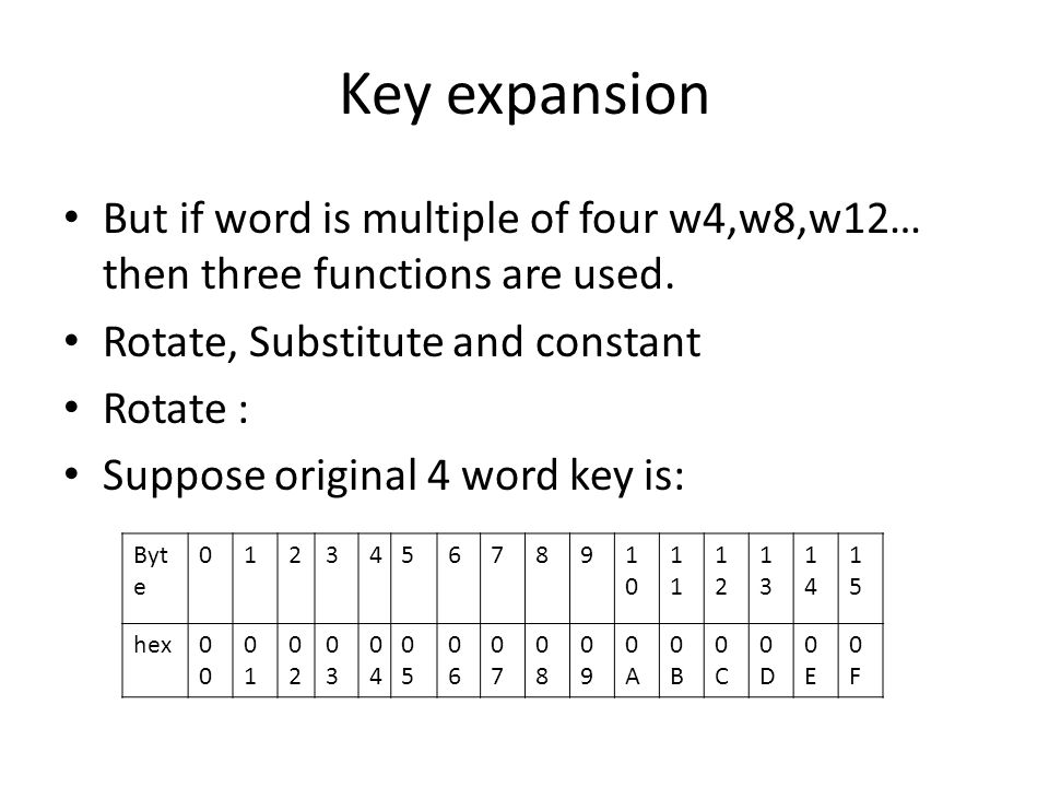 Key expansionBut if word is multiple of four w4,w8,w12… then three functions are used. Rotate, Substitute and constant.