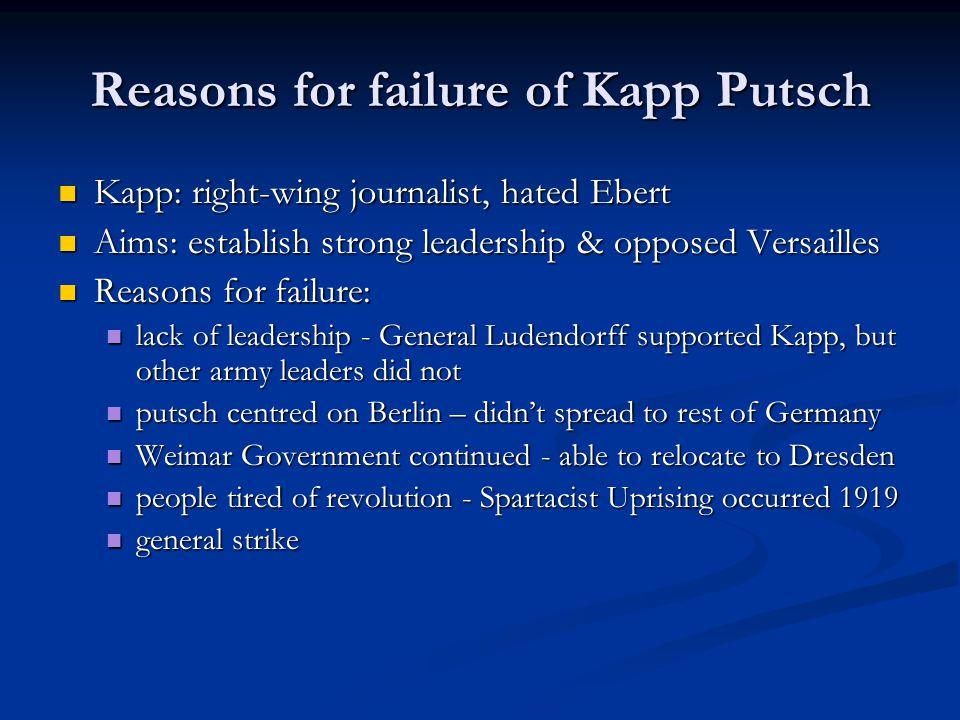 Reasons for failure of Kapp Putsch