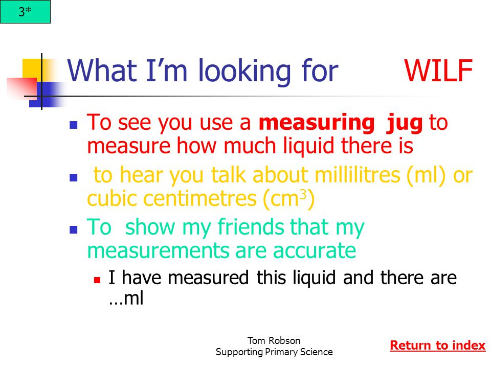 What I'm looking for WILF