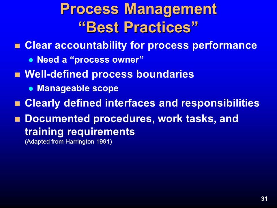 Process Management Best Practices