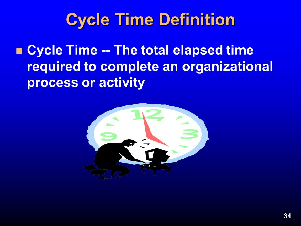 Cycle Time Definition Cycle Time -- The total elapsed time required to complete an organizational process or activity.